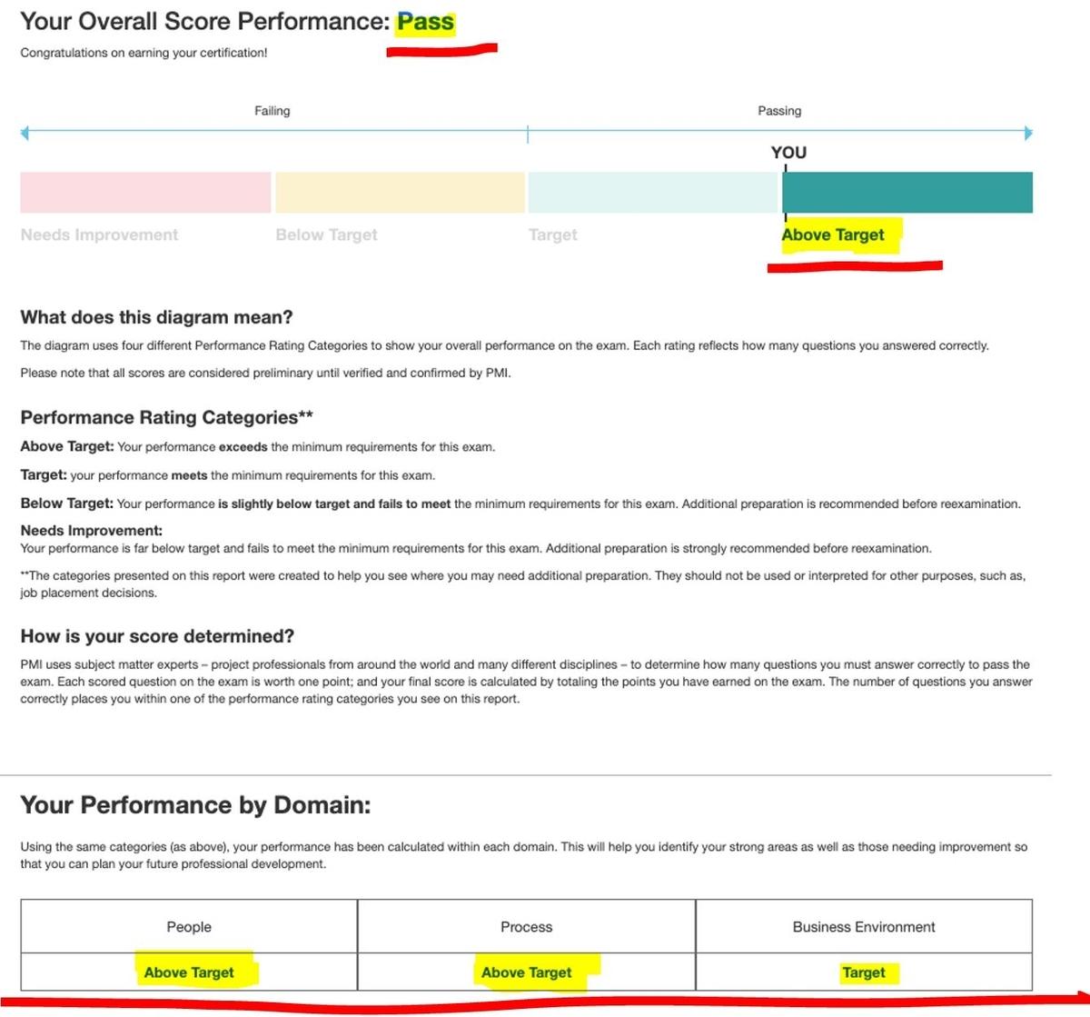 PMP試験合格体験記 Above Target合格