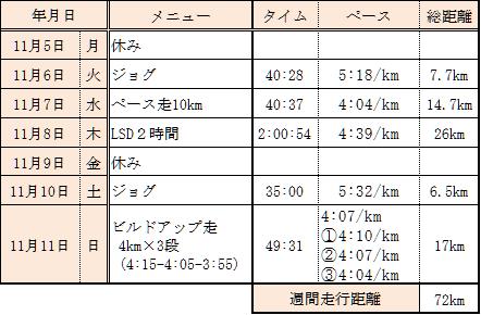 f:id:PON-tn:20181111165557p:plain