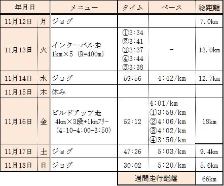 f:id:PON-tn:20181119230915p:plain