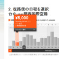 [5000円][ジェットスター・アジ][台北][関空][格安][航空券]