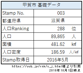 f:id:Paintingmap:20181009005856p:plain