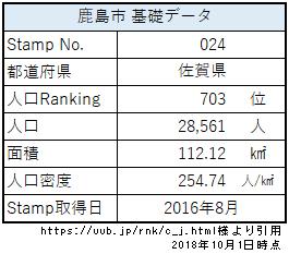f:id:Paintingmap:20181203235803p:plain