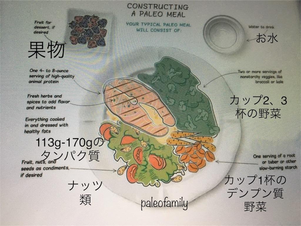 f:id:PaleoFamily:20180324012155j:image