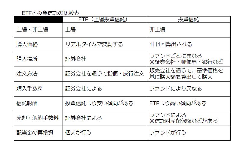 f:id:PandD823:20200910162114p:plain