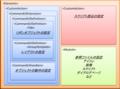リボンelements構成図