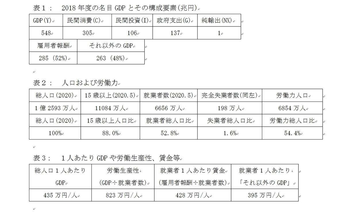 f:id:ParkSeungJoon:20200709182607j:plain