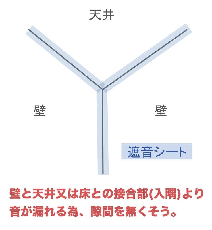f:id:Pashamaru:20200411172615j:plain