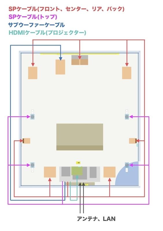 シアタールーム 配線 配置 スピーカー ラック