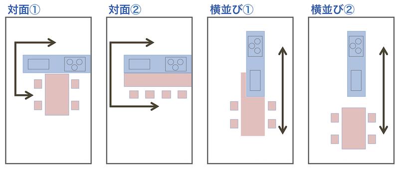 ダイニング 間取り 検討 T字型 キッチン横並び テーブル配置