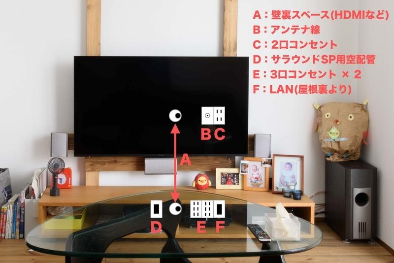 リビング ハイセンス 50E6800 吹き抜け 壁掛けテレビ ラブリコ コーヒーテーブル コンセント 高さ 空配管