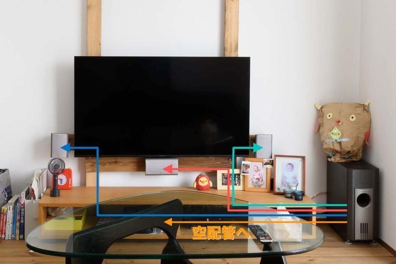 リビング ハイセンス 50E6800 吹き抜け 壁掛けテレビ ラブリコ コーヒーテーブル ホームシアター リビングシアター 配線 空配管