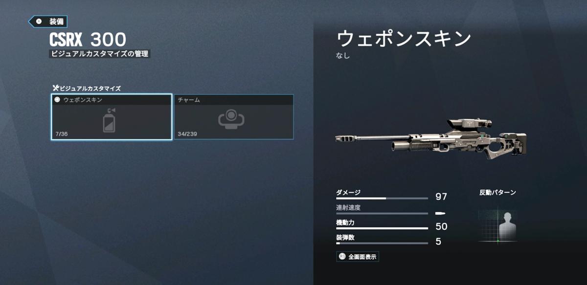 Kali(カリ)- CSRX300 マークスマンライフル