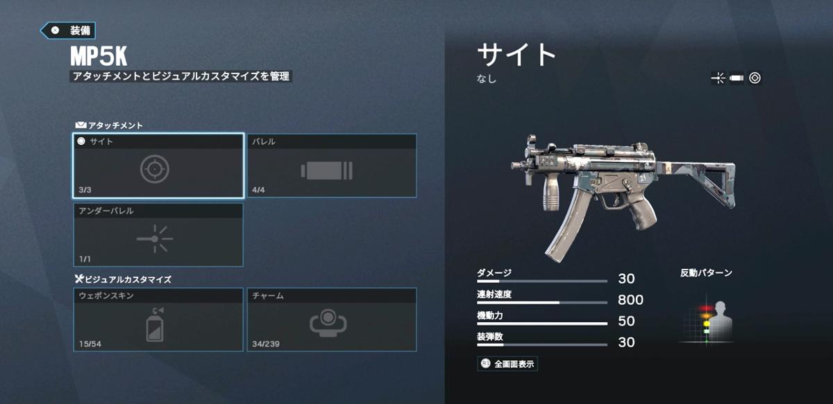 Wamai(ワマイ)- MP5K サブマシンガン