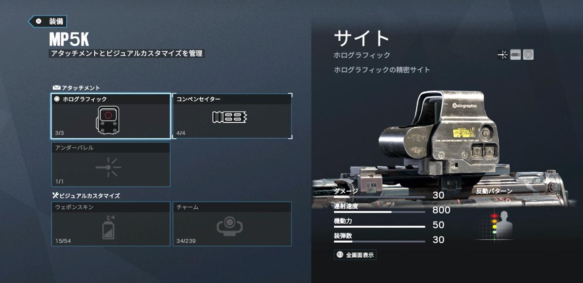 Wamai(ワマイ)- MP5K サブマシンガン おすすめのアタッチメント