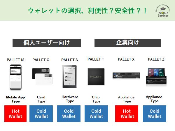 暗号資産ウォレット(仮想通貨)