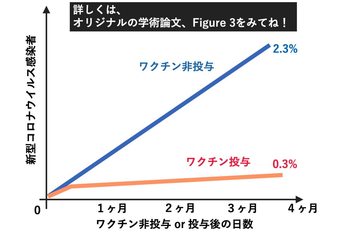 f:id:PhD-KKK:20210203155323p:plain