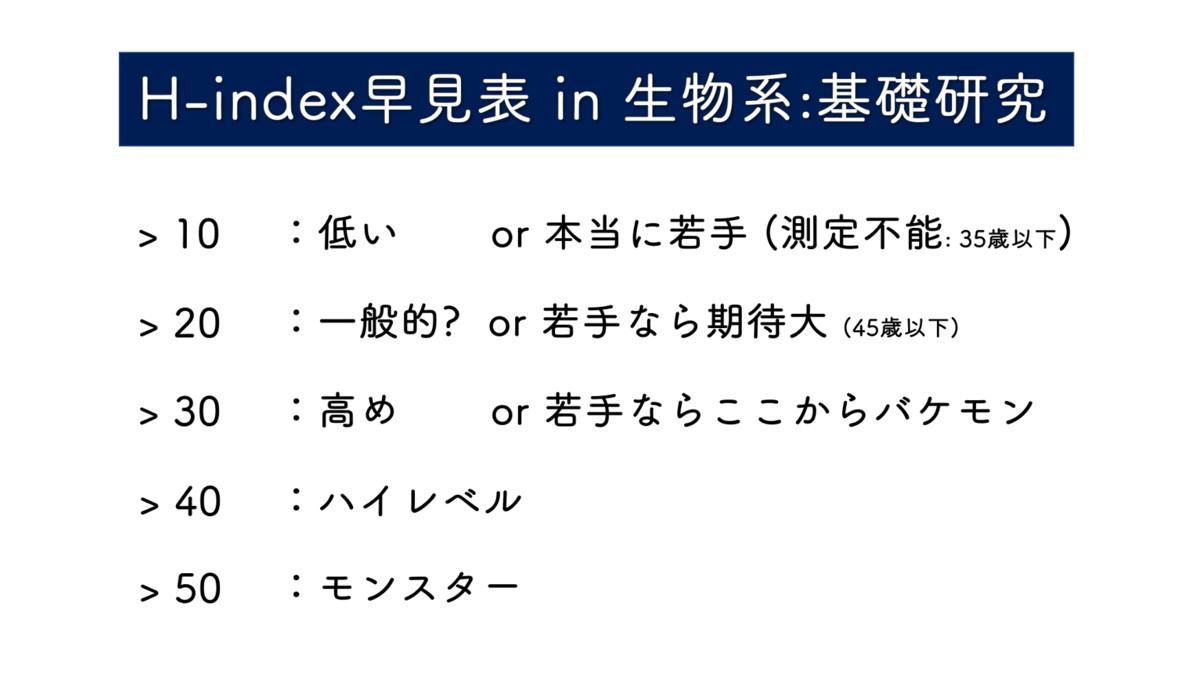 f:id:PhD-KKK:20210217004301p:plain