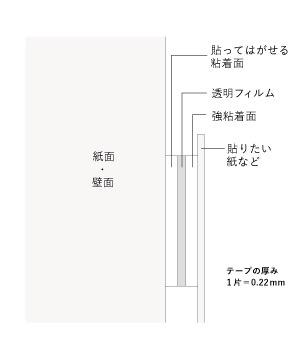 f:id:Pi-suke:20190626214307j:plain:w300