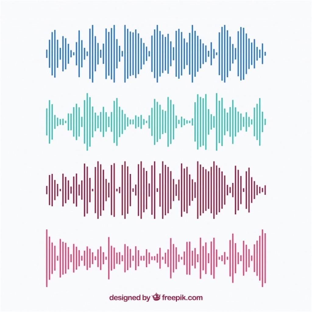 音階 ピタゴラス