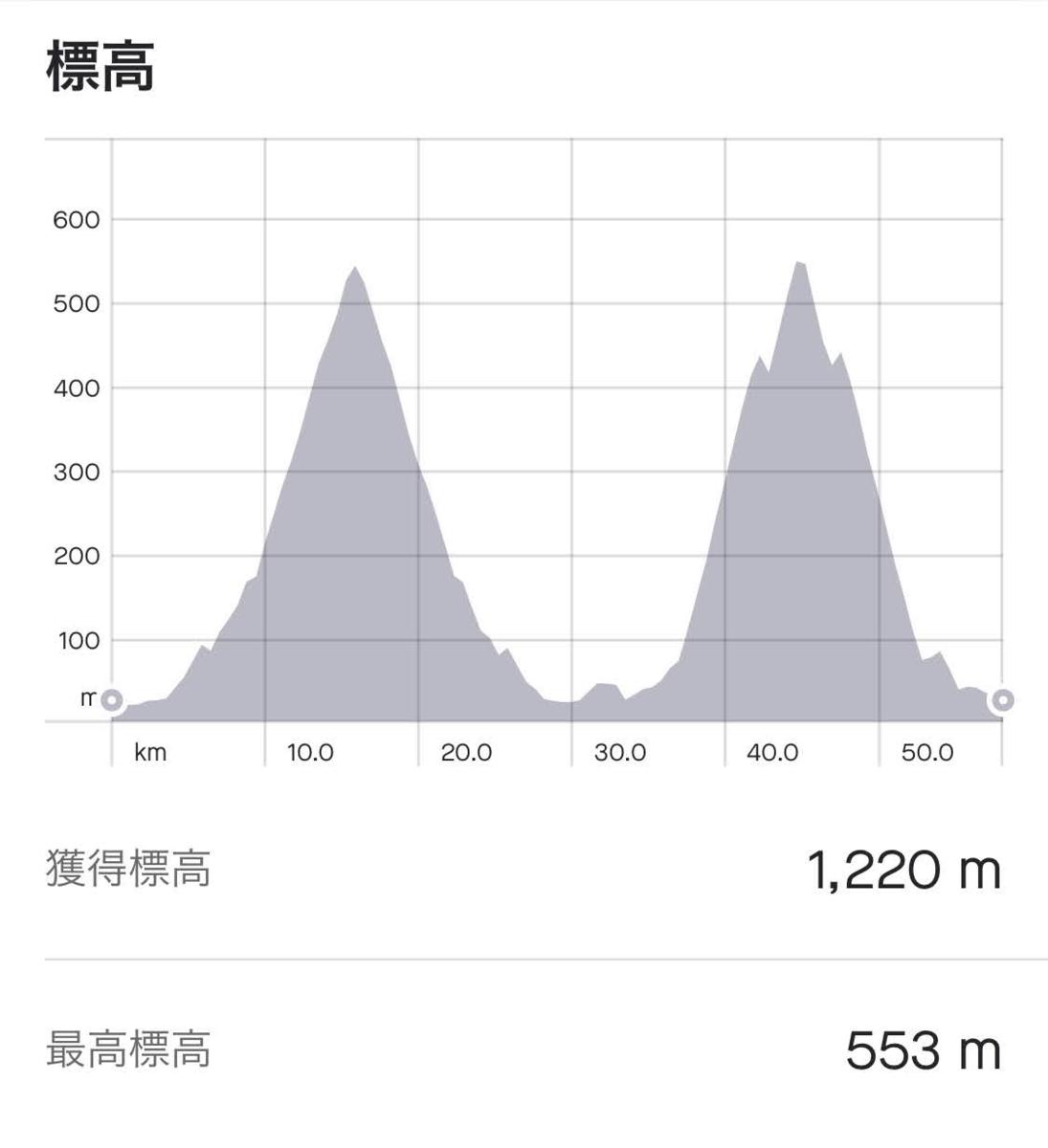 f:id:PikaCycling:20210109141047p:plain