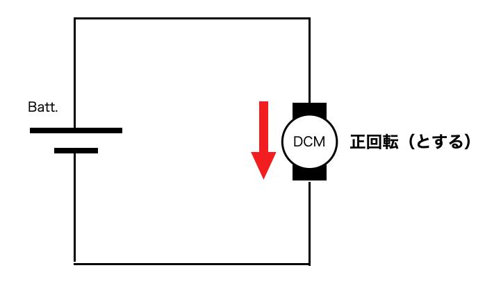 f:id:Pin-Pon-Usagi:20210526163305p:plain