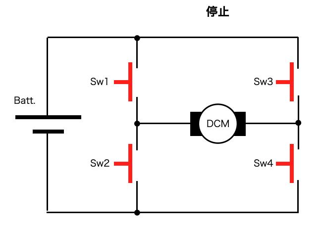 f:id:Pin-Pon-Usagi:20210526164129p:plain
