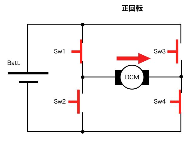 f:id:Pin-Pon-Usagi:20210526164820p:plain