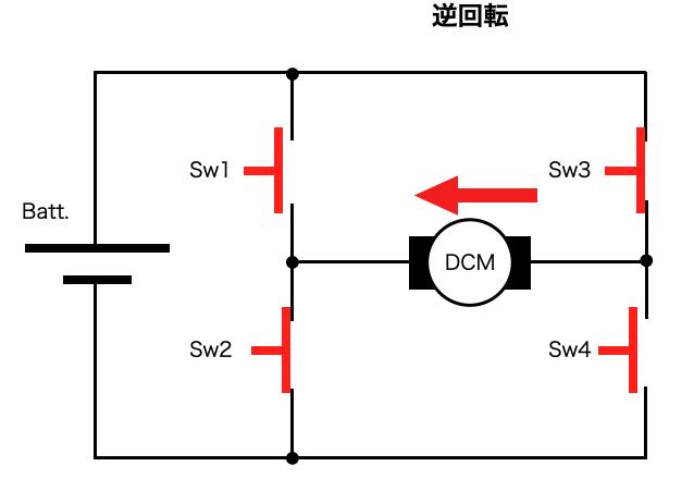 f:id:Pin-Pon-Usagi:20210526165026p:plain