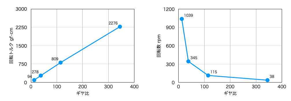 f:id:Pin-Pon-Usagi:20210527101213p:plain