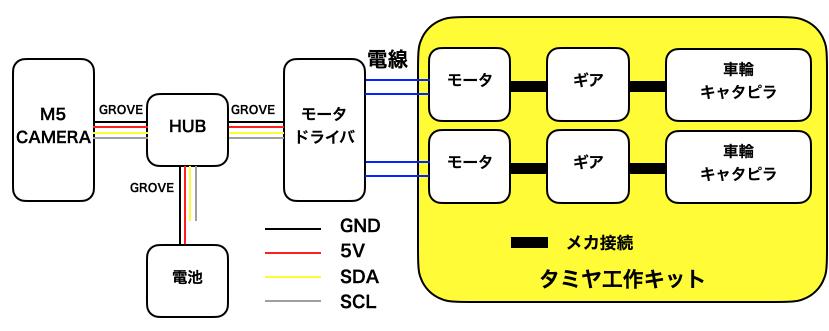 f:id:Pin-Pon-Usagi:20210527110603p:plain