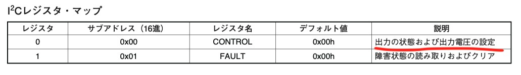 f:id:Pin-Pon-Usagi:20210530165155p:plain