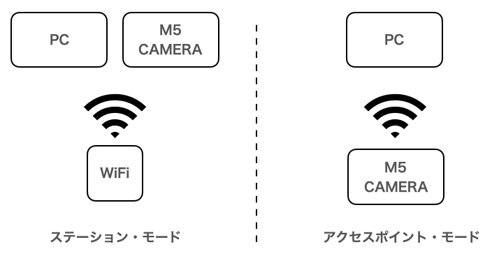 f:id:Pin-Pon-Usagi:20210531125914p:plain