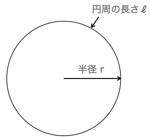 f:id:Pin-Pon-Usagi:20210724174045p:plain