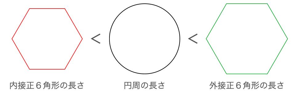 f:id:Pin-Pon-Usagi:20210724182014p:plain
