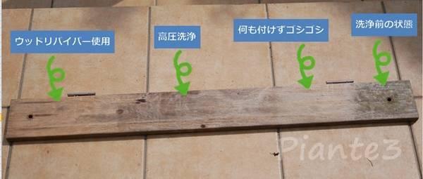 イペ材で水とウッドリバイバージェルを比較