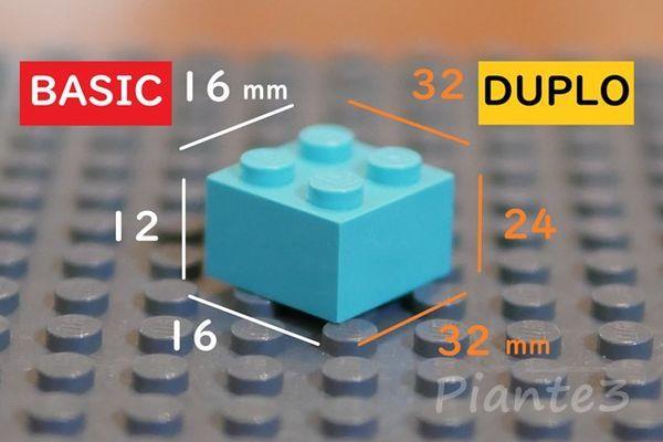 LEGOブロックのサイズを記した写真