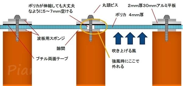 ポリカ屋根のイメージ図