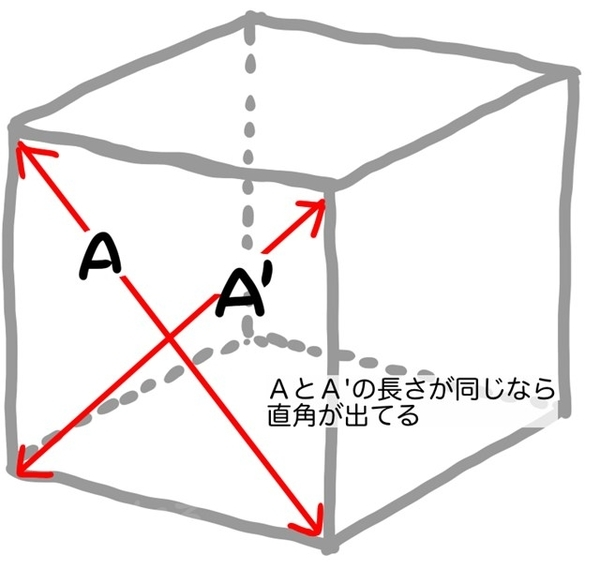四角形の直角の確認方法