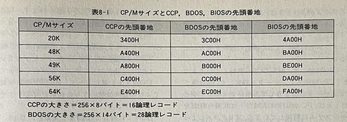 f:id:PocketGriffon:20210429095548j:plain