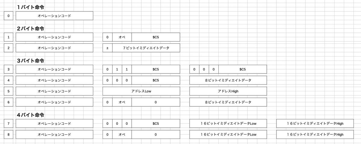 f:id:PocketGriffon:20210725003721j:plain