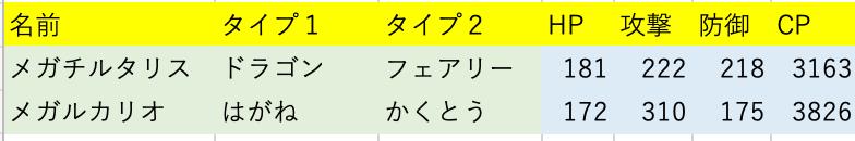 f:id:PokeGOrilla:20201114233444p:plain