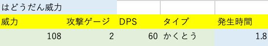 f:id:PokeGOrilla:20201114233915p:plain
