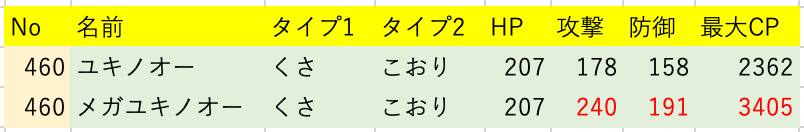 f:id:PokeGOrilla:20201127232009p:plain
