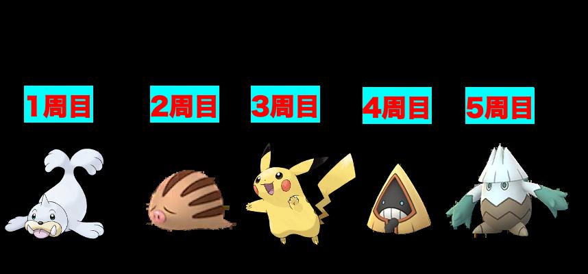 f:id:PokeGOrilla:20201130233554p:plain