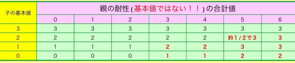 f:id:PokeYuki:20170318155932j:plain