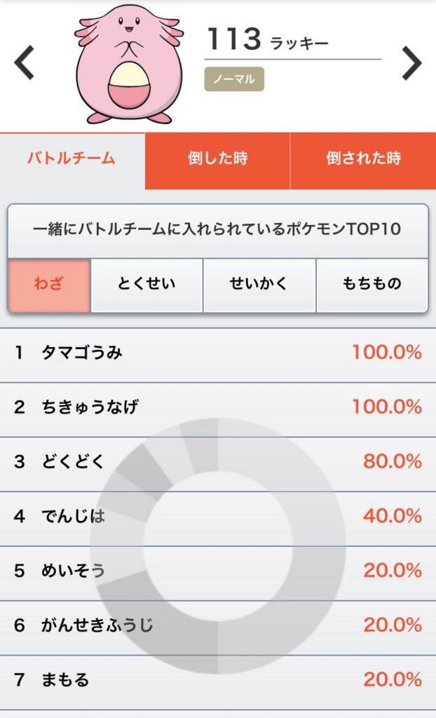 f:id:PokeYuki:20180211183823p:plain