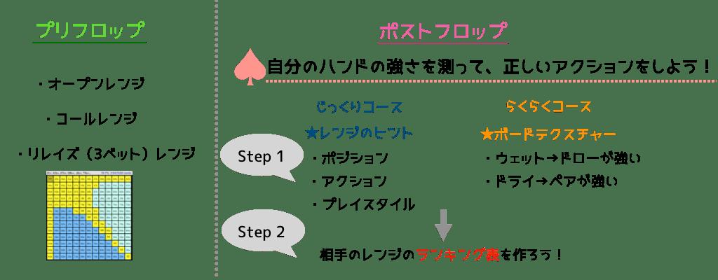 f:id:Poker_JAWS:20180820044216p:plain