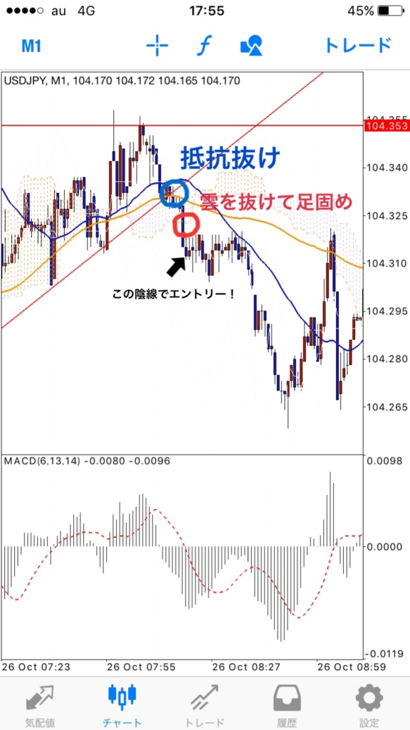 f:id:Ponkotsu_trader:20161026192527j:plain