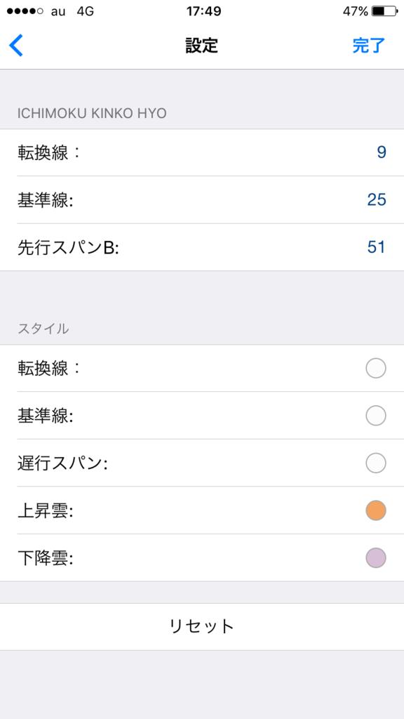 f:id:Ponkotsu_trader:20161026194157p:plain