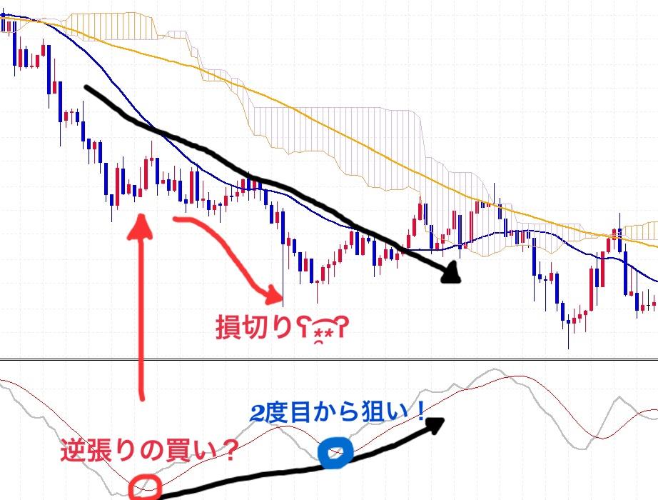 f:id:Ponkotsu_trader:20161105184848j:plain